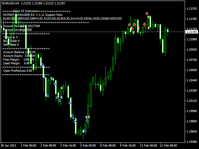Forex Trading Ea Manager