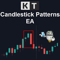 KT Candlestick Patterns Robot MT5