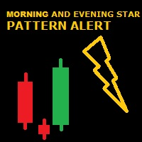Morning and Evening Star Alert