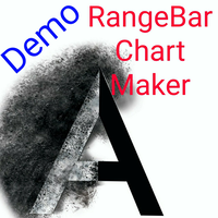 RangeBar chart Maker Demo