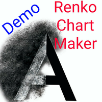 Renko chart maker Demo