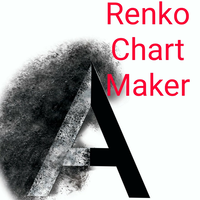 Renko chart maker
