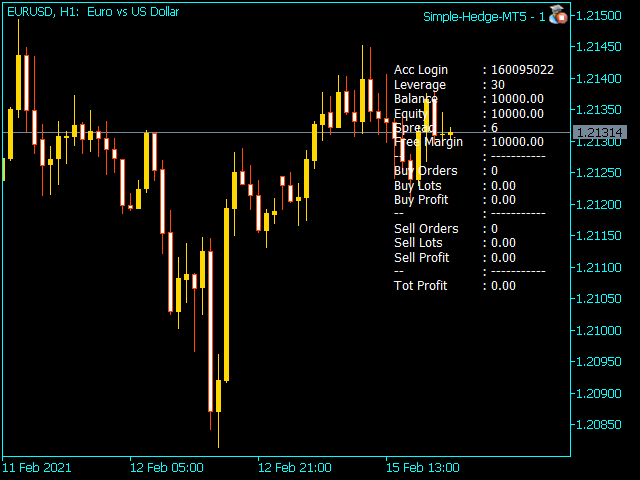 Stochastic Hedge Forex Robot