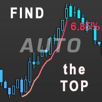 TrendMeasurer indicator