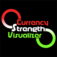 Currency Strength Visualizer