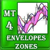 EnvelopesZonesMT4