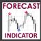 Forecast Indicator