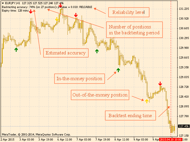 Binary options prediction indicator for metatrader is binary options trading safe