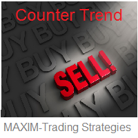 MAXIM Counter Trend