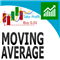 Crossing Moving Average