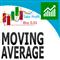 Crossing Moving Average
