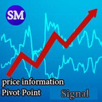 SM Info Pivot