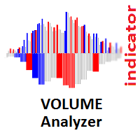 Volume Analyzer