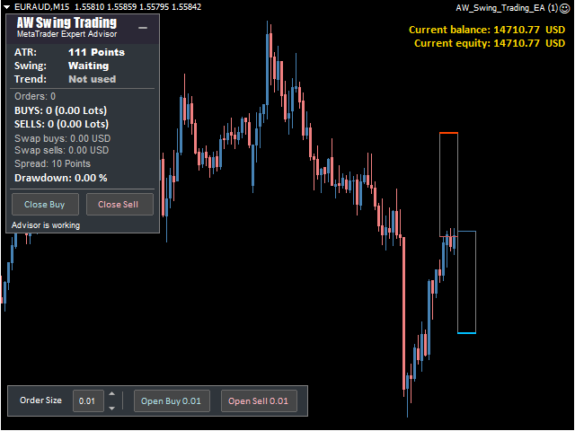 AW Swing Trading EA