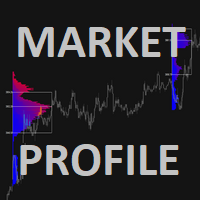 Market Profile PRO