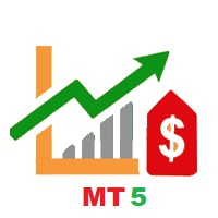Minimum profit MT5