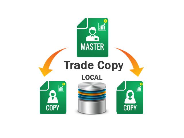 Trade Copier Local
