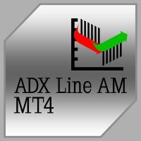 ADX Line AM