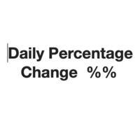 Daily Percentage Change