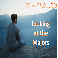 The EURUSD looking at the Majors