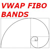 VWAP Fibo Bands RSJ