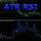 ATR RSI i4