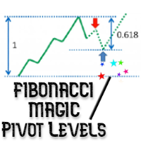 Fibonacci Magic Pivot Levels
