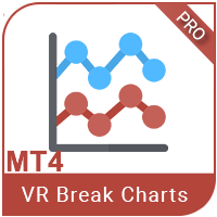 VR Break Charts