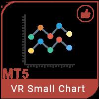 VR Small Chart MT5