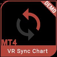 VR Sync Charts Demo
