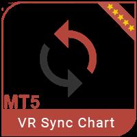 VR Sync Charts MT5