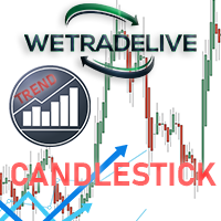 We Trade Live Trend Candle Stick