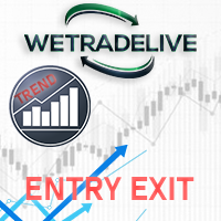 We Trade Live Trend Entry Exit