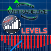 We Trade Live Trend Levels