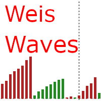 Weis Waves RSJ