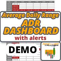 ADR Alert Dashboard Demo