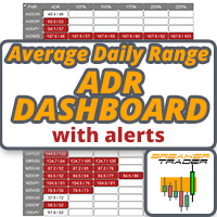 ADR Alert Dashboard