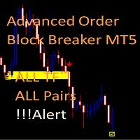 Advanced Order Block Breaker MT5