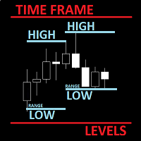 High Low Time Frame Levels MT4