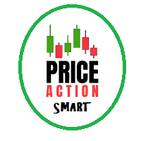 Price action with smart money management