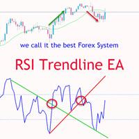 RSI Trendline EA