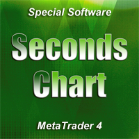 Second Chart the Time Frame in Seconds