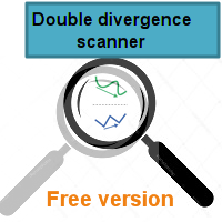 Double divergence scanner FREE