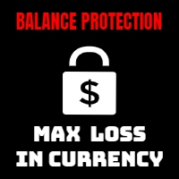 Max Loss In Currency