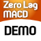 Zero Lag MACD Demo