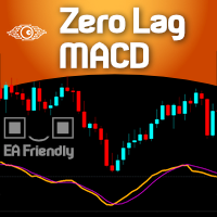 Zero Lag MACD