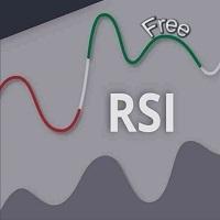 VR Relative Strength Free