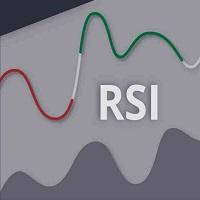 VR Relative Strength