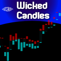 Wicked Candles