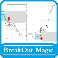 Break Out Magic